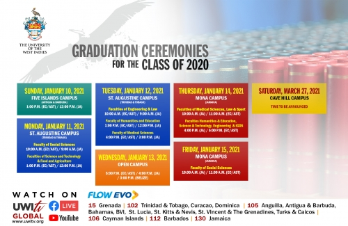 Rescheduled UWI graduation ceremonies begin January 10