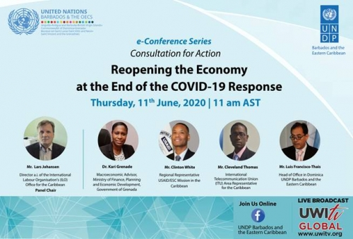 Reopening Of The Economy At The End Of COVID-19 Response